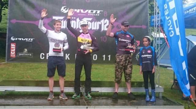 podium 2412